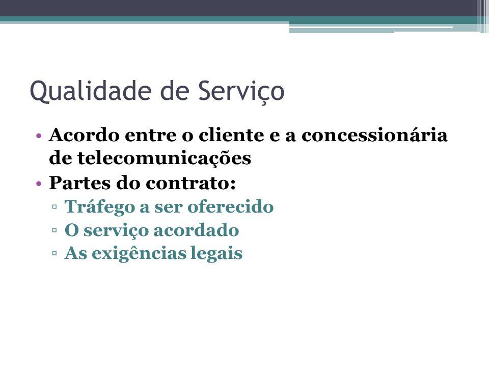 Qualidade de Serviço Acordo entre o cliente e a concessionária de telecomunicações. Partes do contrato: