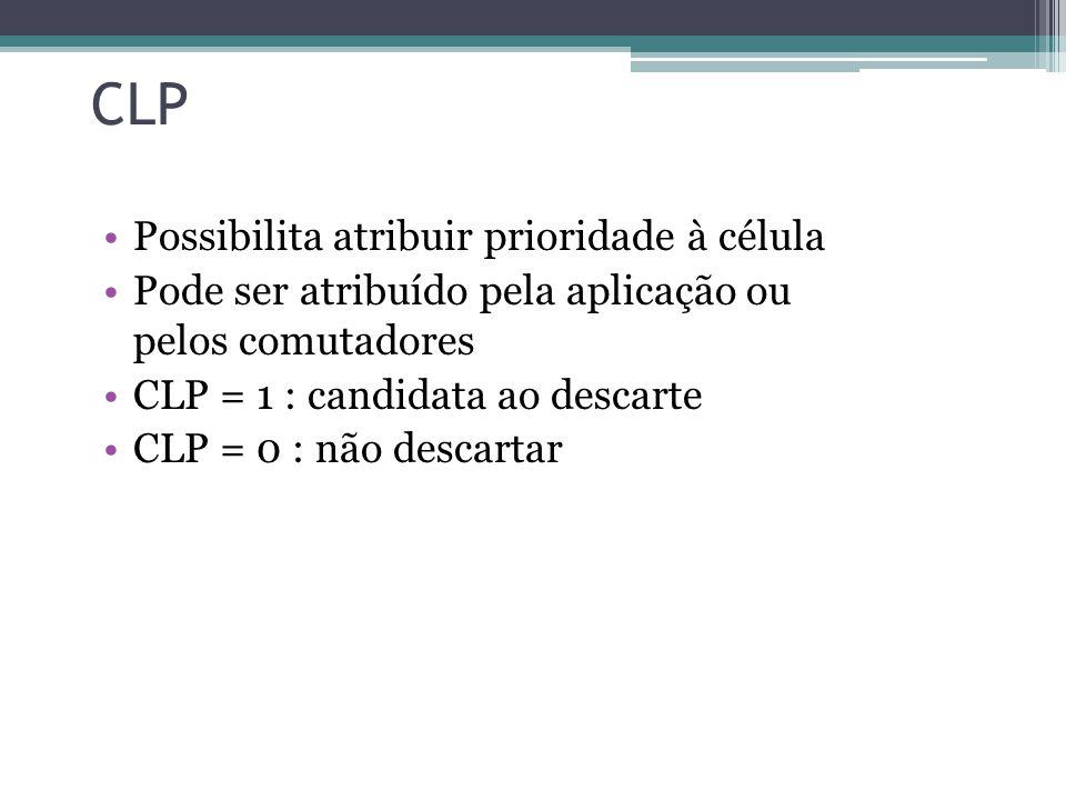 CLP Possibilita atribuir prioridade à célula