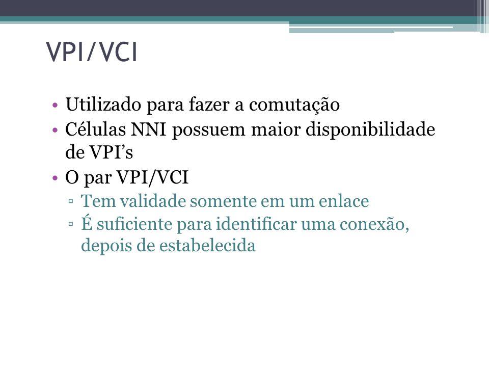 VPI/VCI Utilizado para fazer a comutação