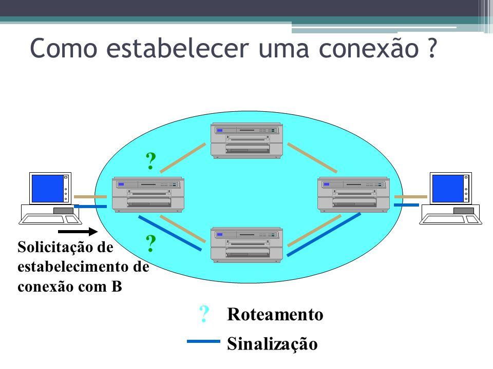 Como estabelecer uma conexão