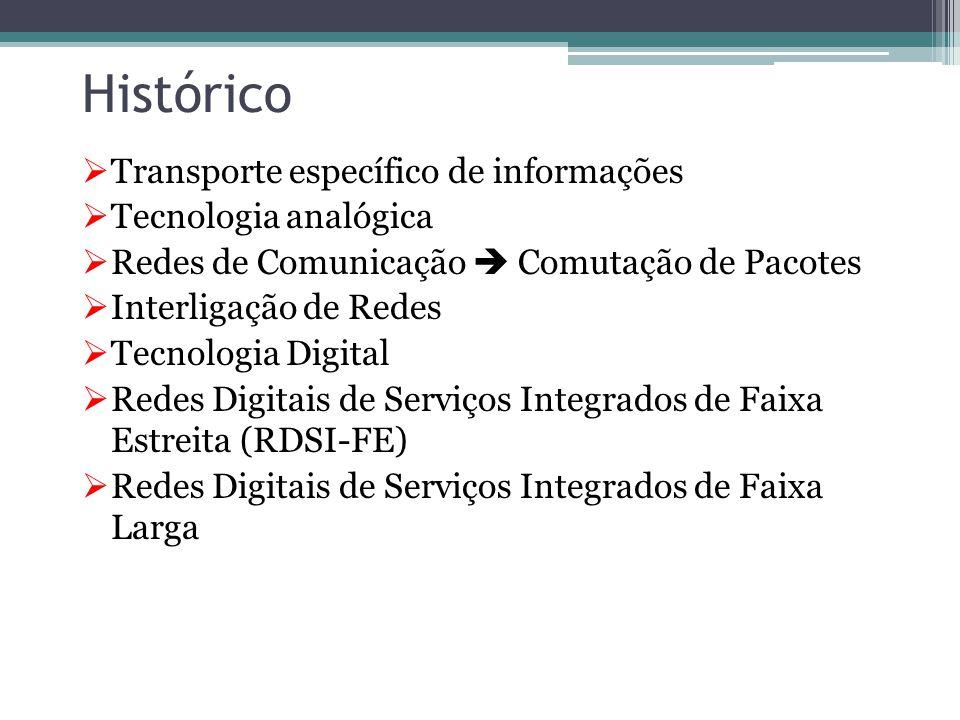 Histórico Transporte específico de informações Tecnologia analógica