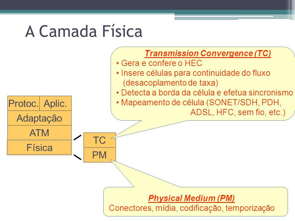 Transmission Convergence (TC)