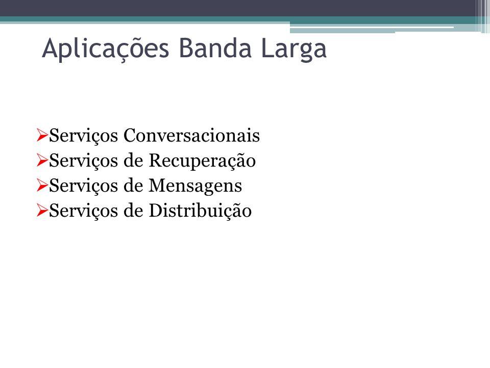 Aplicações Banda Larga