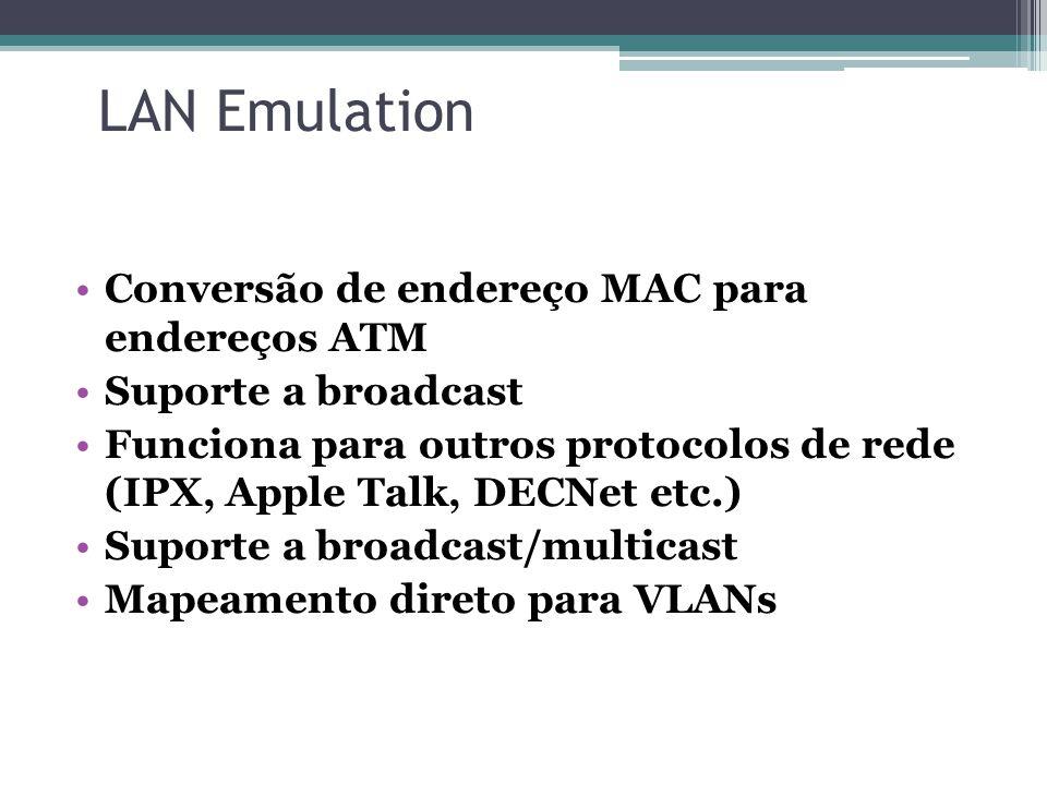 LAN Emulation Conversão de endereço MAC para endereços ATM