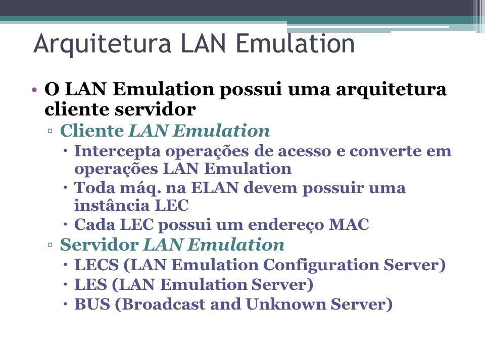 Arquitetura LAN Emulation
