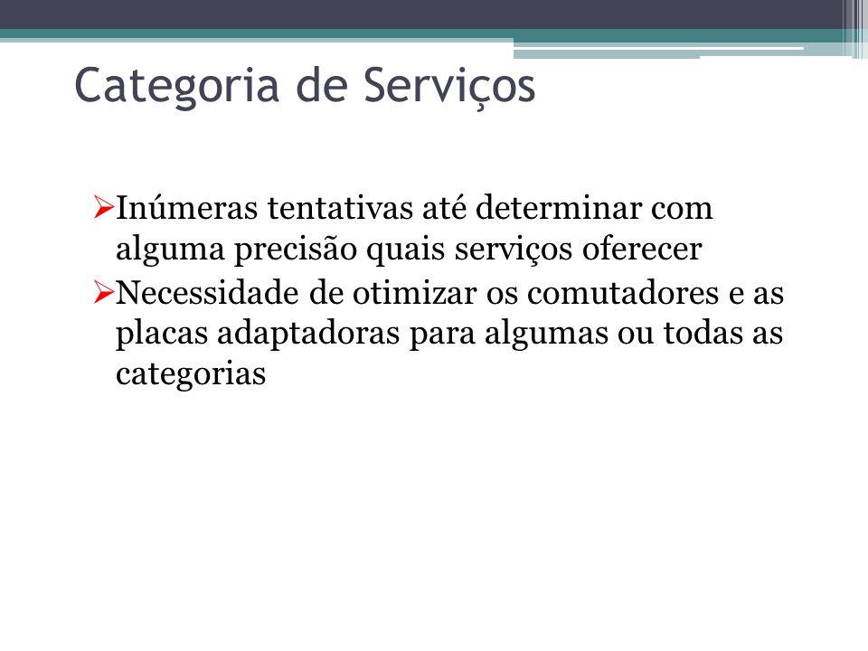 Categoria de Serviços Inúmeras tentativas até determinar com alguma precisão quais serviços oferecer.