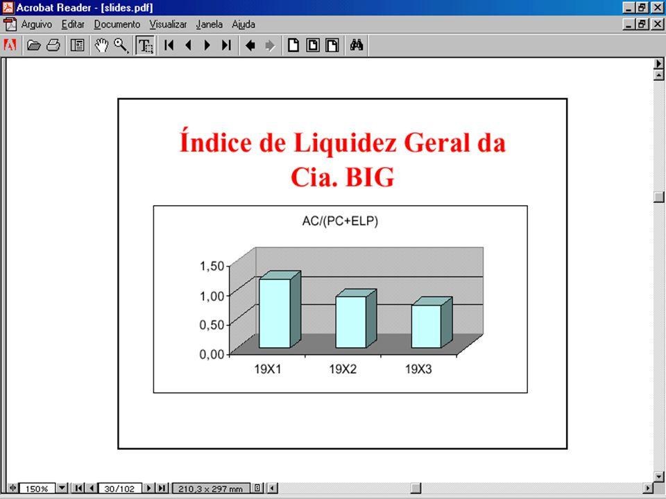Cont. Gerencial - Profª.Mônica - Cap.4 - Índices 10