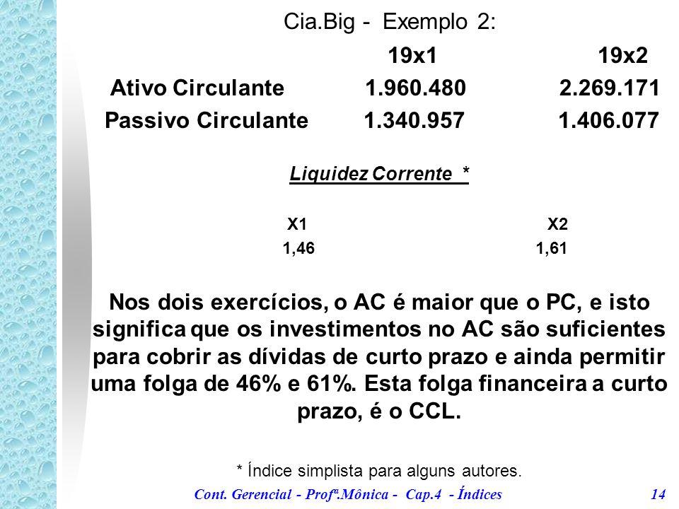 Cont. Gerencial - Profª.Mônica - Cap.4 - Índices 14