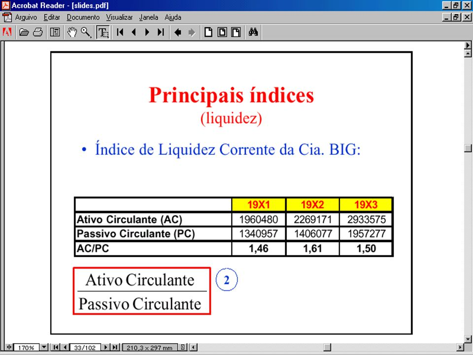Cont. Gerencial - Profª.Mônica - Cap.4 - Índices 16