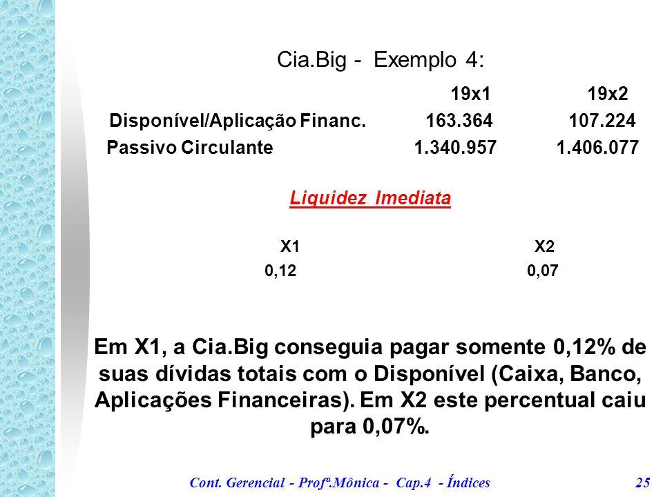 Cia.Big - Exemplo 4: 19x1 19x2. Disponível/Aplicação Financ. 163.364 107.224.