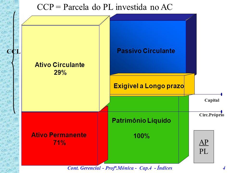 Cont. Gerencial - Profª.Mônica - Cap.4 - Índices 4
