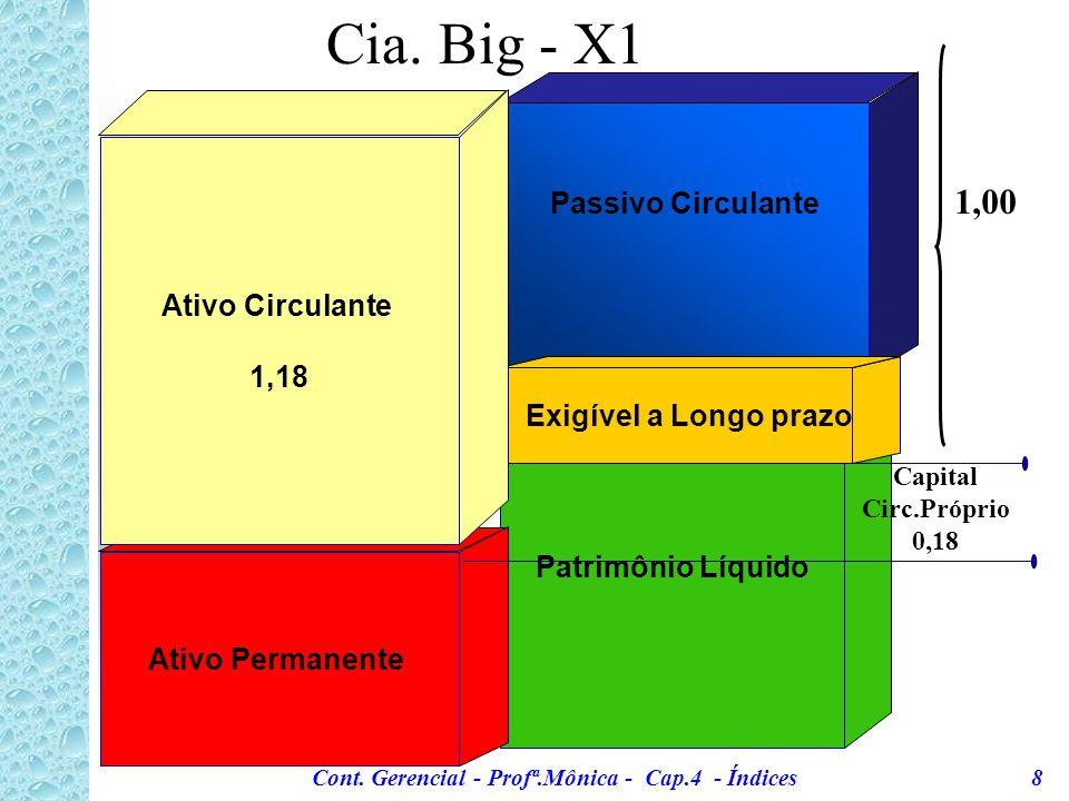 Cont. Gerencial - Profª.Mônica - Cap.4 - Índices 8