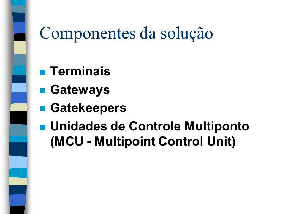 Componentes da solução