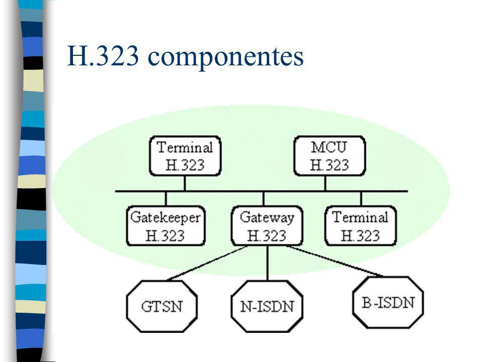 H.323 componentes