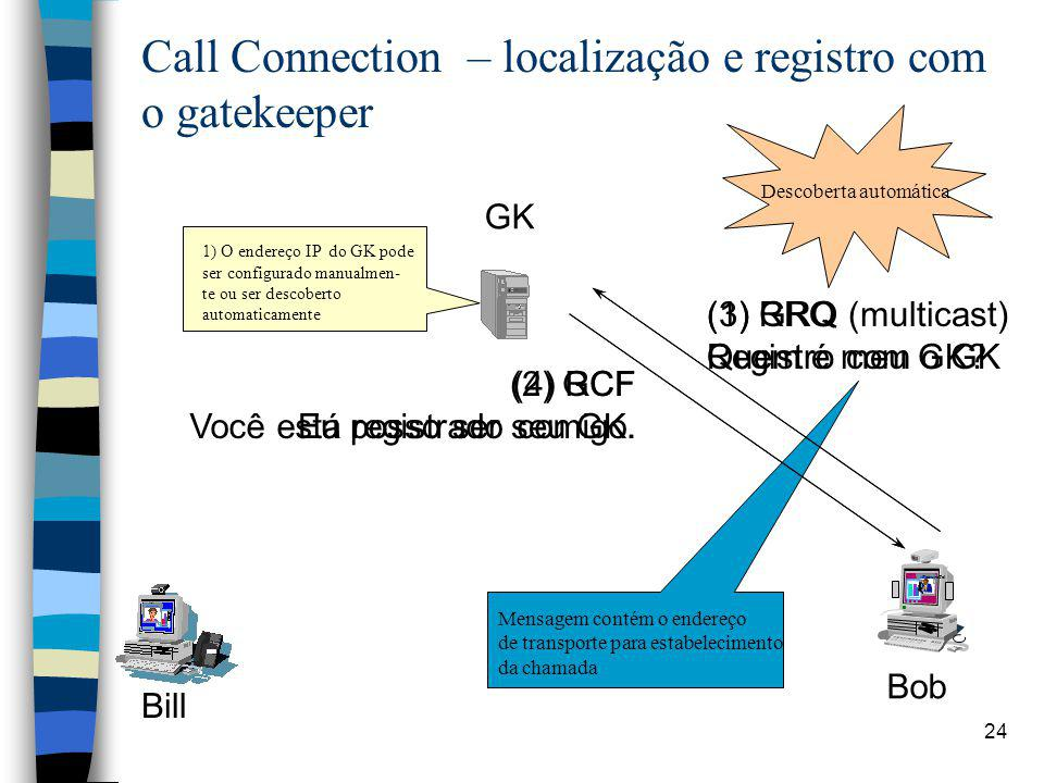 Call Connection – localização e registro com o gatekeeper