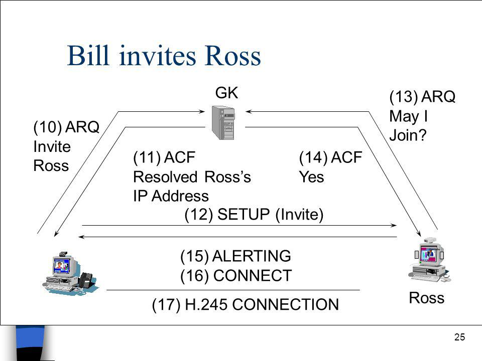 Bill invites Ross GK (13) ARQ May I Join (10) ARQ Invite Ross