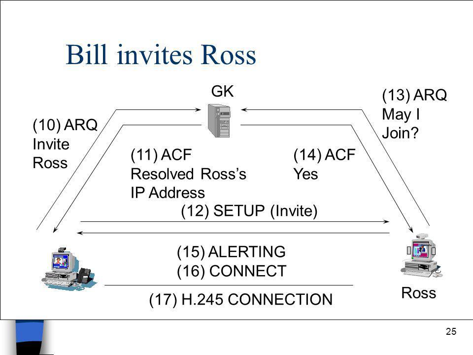 Bill invites Ross GK (13) ARQ May I Join (10) ARQ Invite Ross