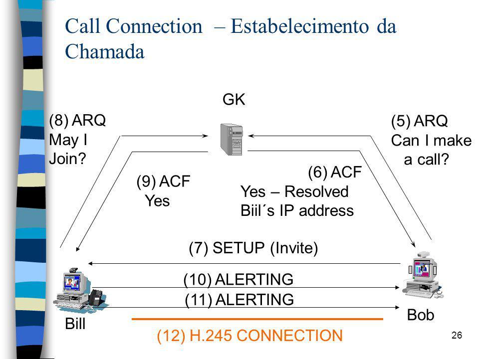 Call Connection – Estabelecimento da Chamada