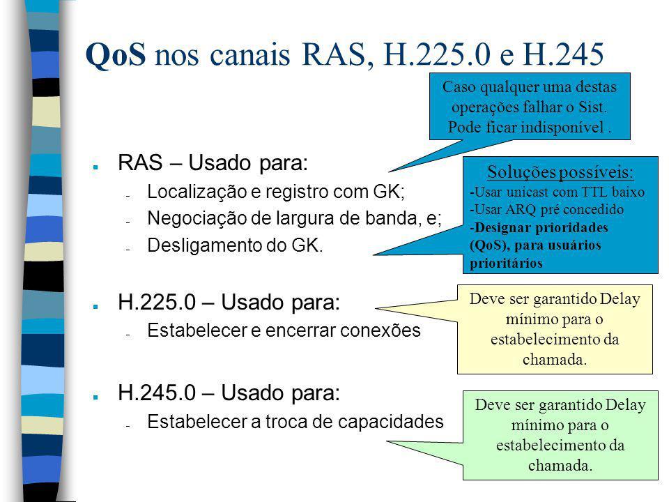 QoS nos canais RAS, H.225.0 e H.245 RAS – Usado para: