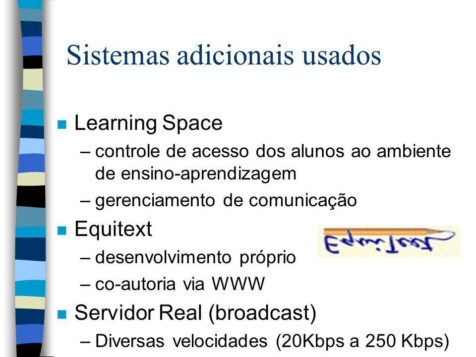 Sistemas adicionais usados