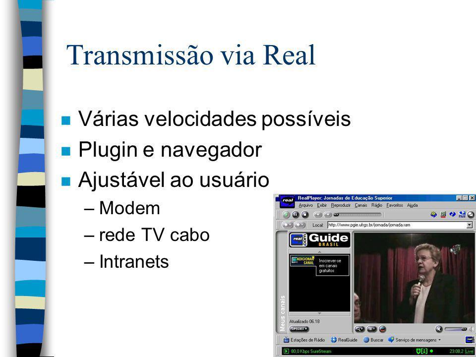 Transmissão via Real Várias velocidades possíveis Plugin e navegador