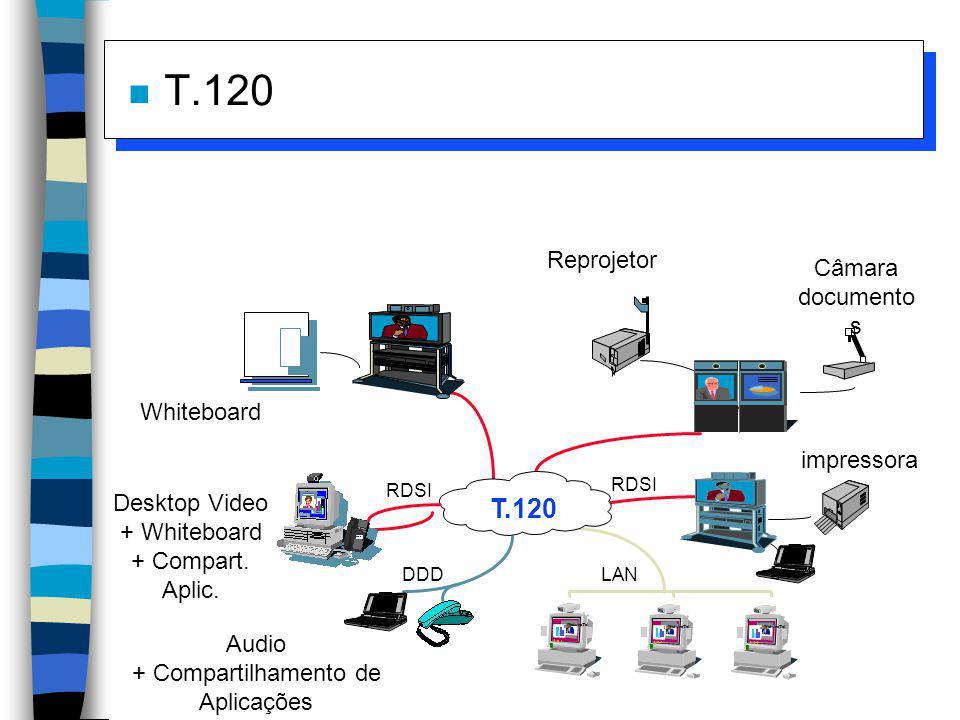 T.120 T.120 Reprojetor Câmara documentos Whiteboard impressora