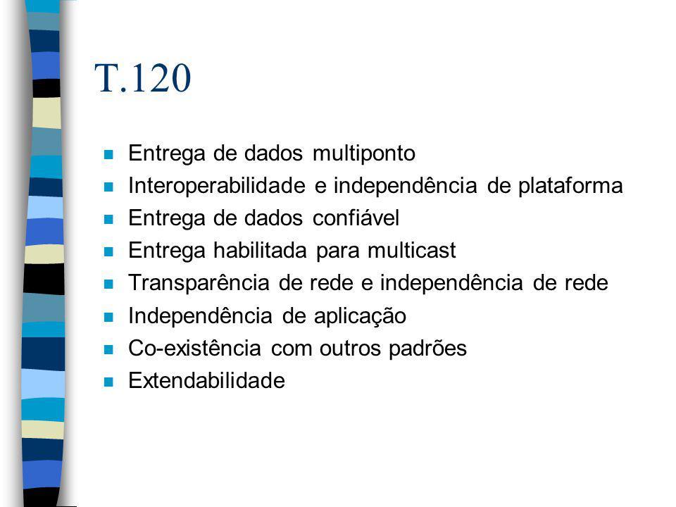 T.120 Entrega de dados multiponto