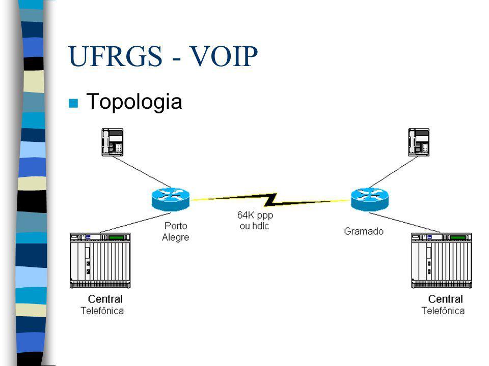 UFRGS - VOIP Topologia