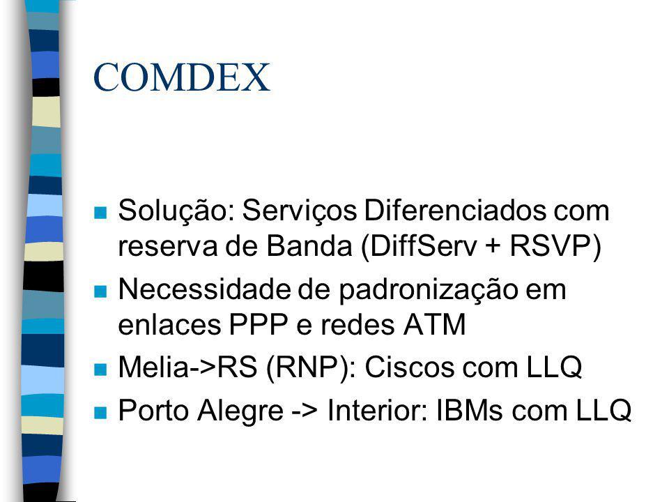 COMDEX Solução: Serviços Diferenciados com reserva de Banda (DiffServ + RSVP) Necessidade de padronização em enlaces PPP e redes ATM.