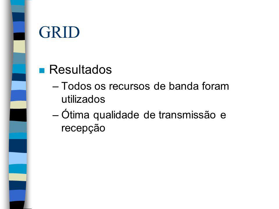 GRID Resultados Todos os recursos de banda foram utilizados