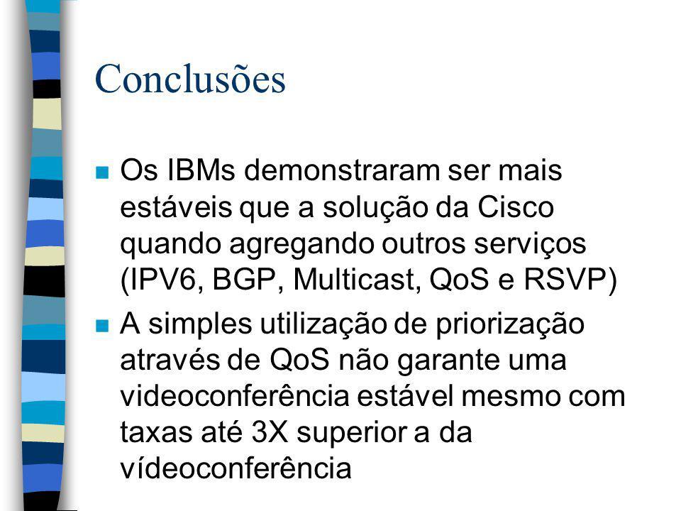Conclusões Os IBMs demonstraram ser mais estáveis que a solução da Cisco quando agregando outros serviços (IPV6, BGP, Multicast, QoS e RSVP)