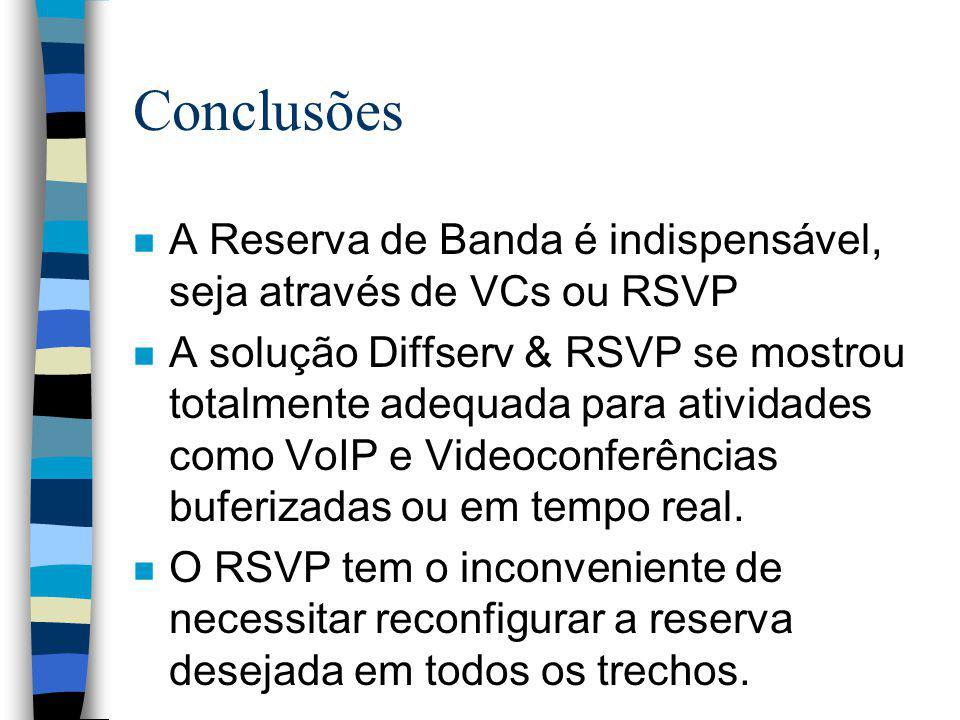 Conclusões A Reserva de Banda é indispensável, seja através de VCs ou RSVP.