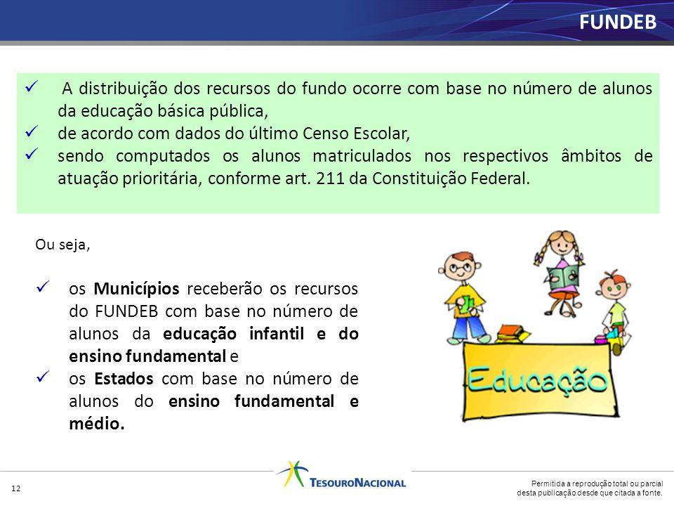 FUNDEB A distribuição dos recursos do fundo ocorre com base no número de alunos da educação básica pública,