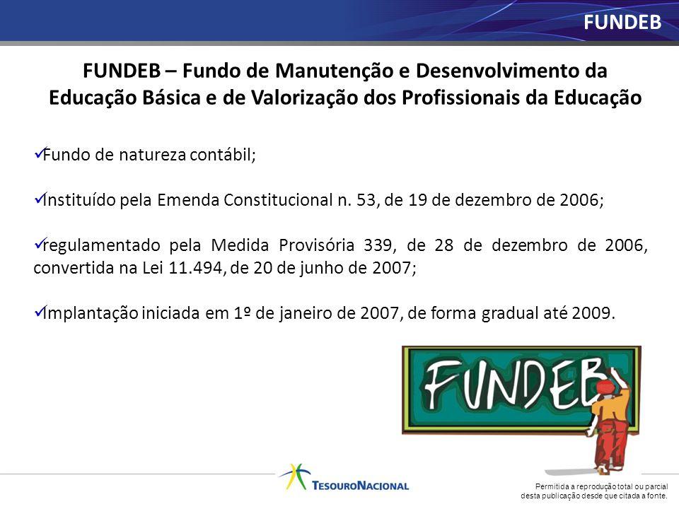 FUNDEB FUNDEB – Fundo de Manutenção e Desenvolvimento da Educação Básica e de Valorização dos Profissionais da Educação.