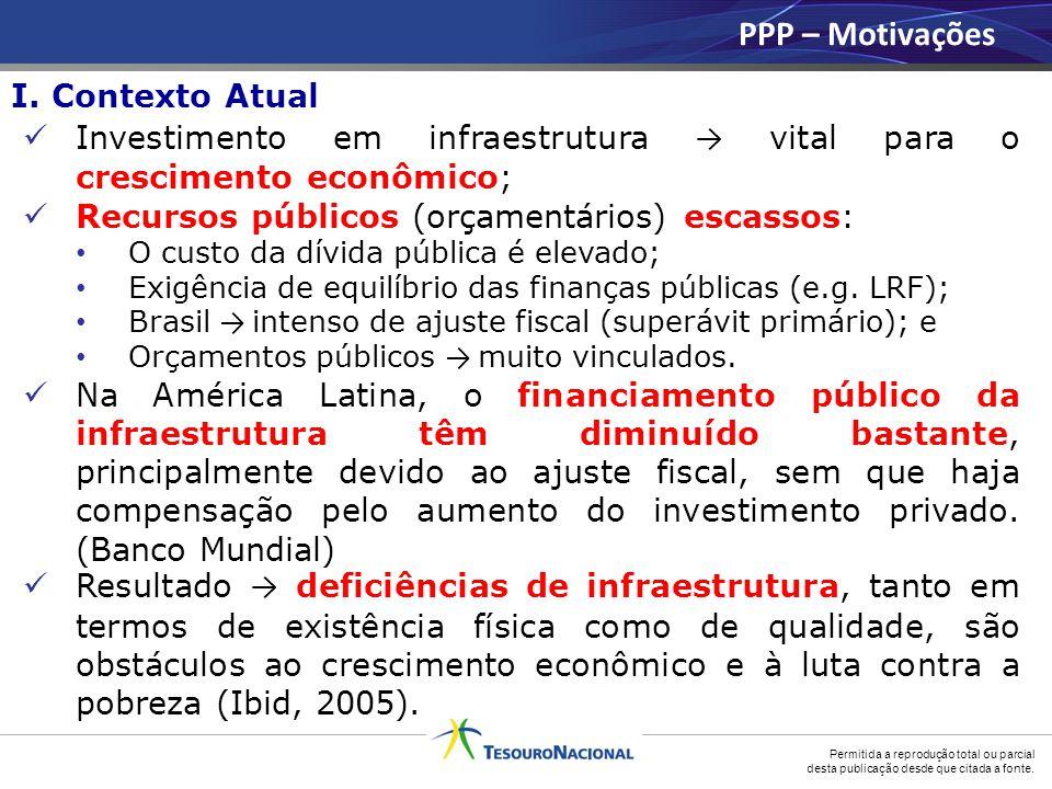 PPP – Motivações I. Contexto Atual