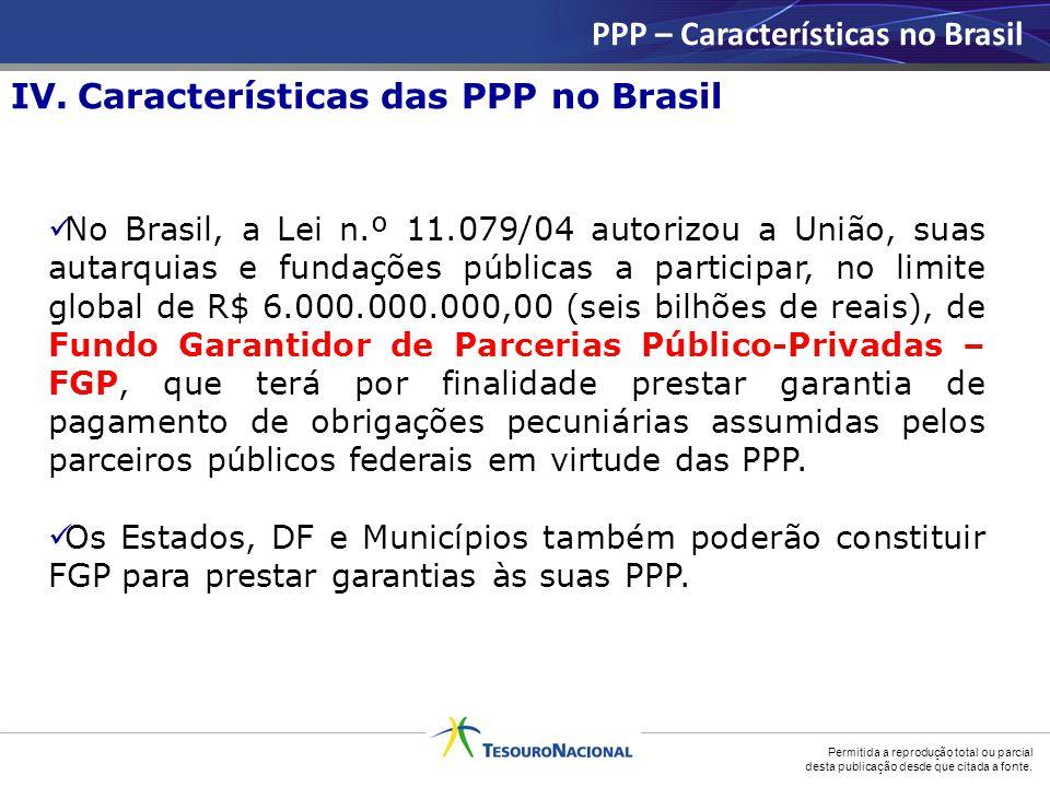 PPP – Características no Brasil