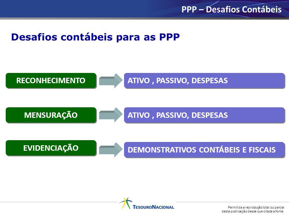 PPP – Desafios Contábeis