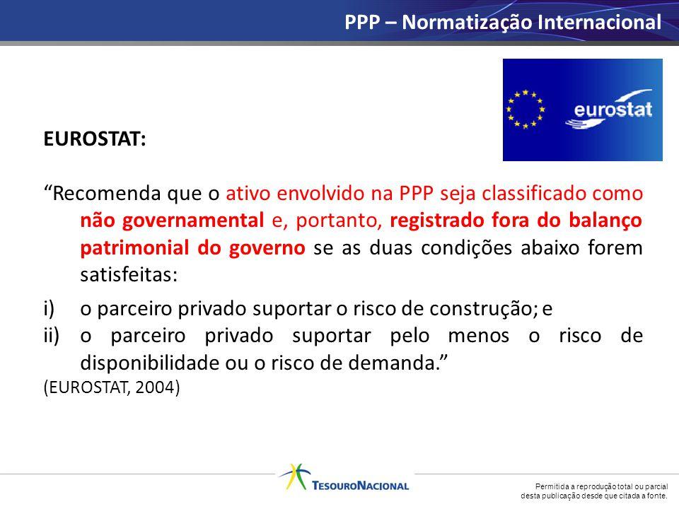 PPP – Normatização Internacional