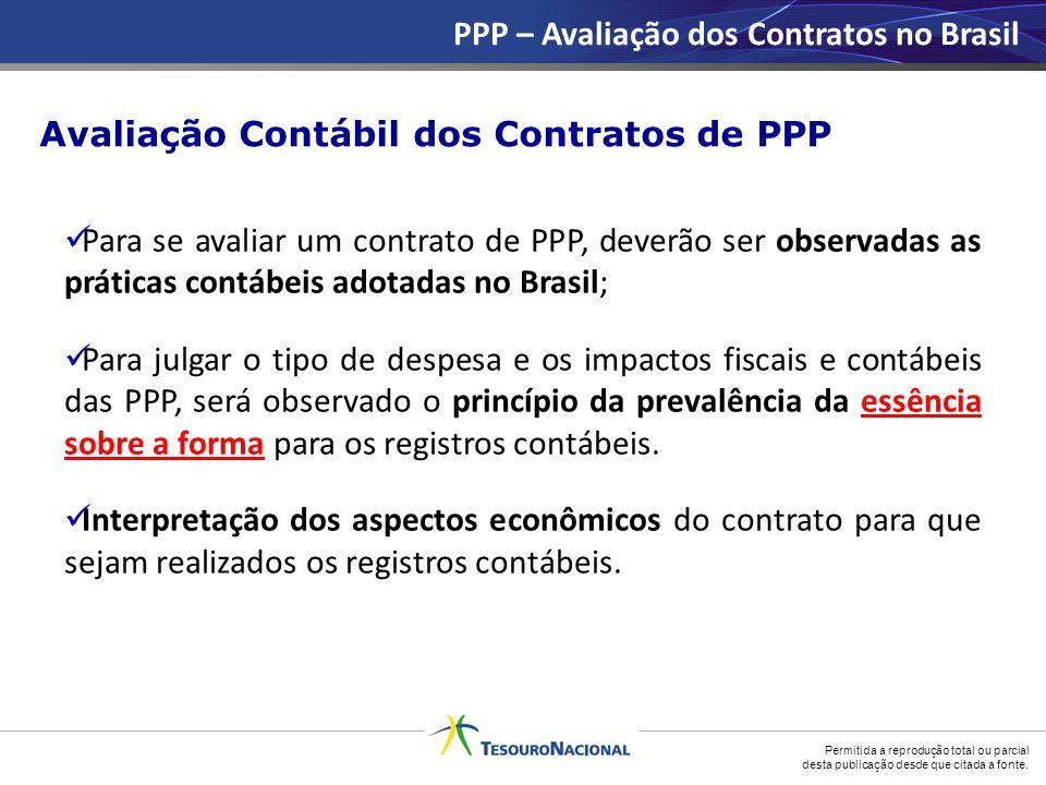 PPP – Avaliação dos Contratos no Brasil