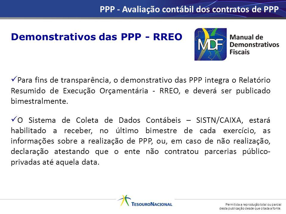 PPP - Avaliação contábil dos contratos de PPP