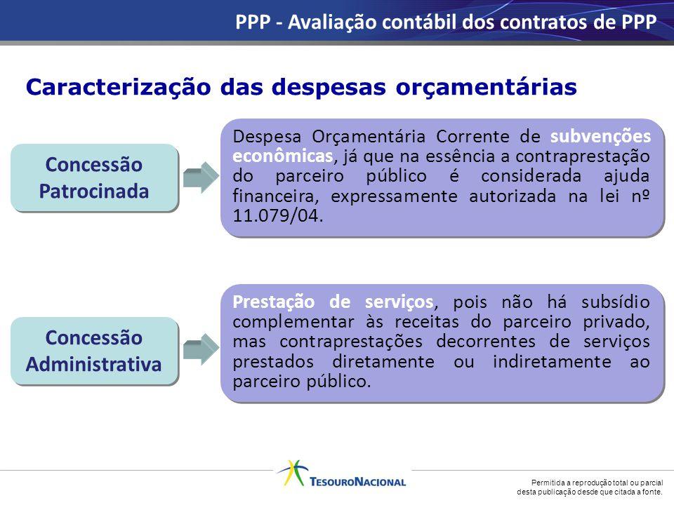 Concessão Administrativa