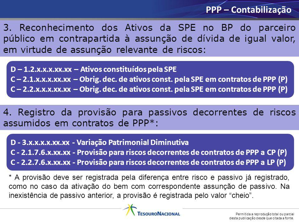 PPP – Contabilização