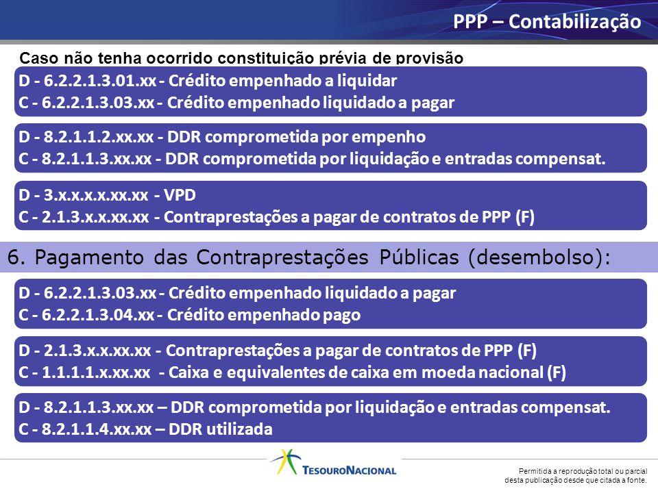 PPP – Contabilização Caso não tenha ocorrido constituição prévia de provisão. D - 6.2.2.1.3.01.xx - Crédito empenhado a liquidar.