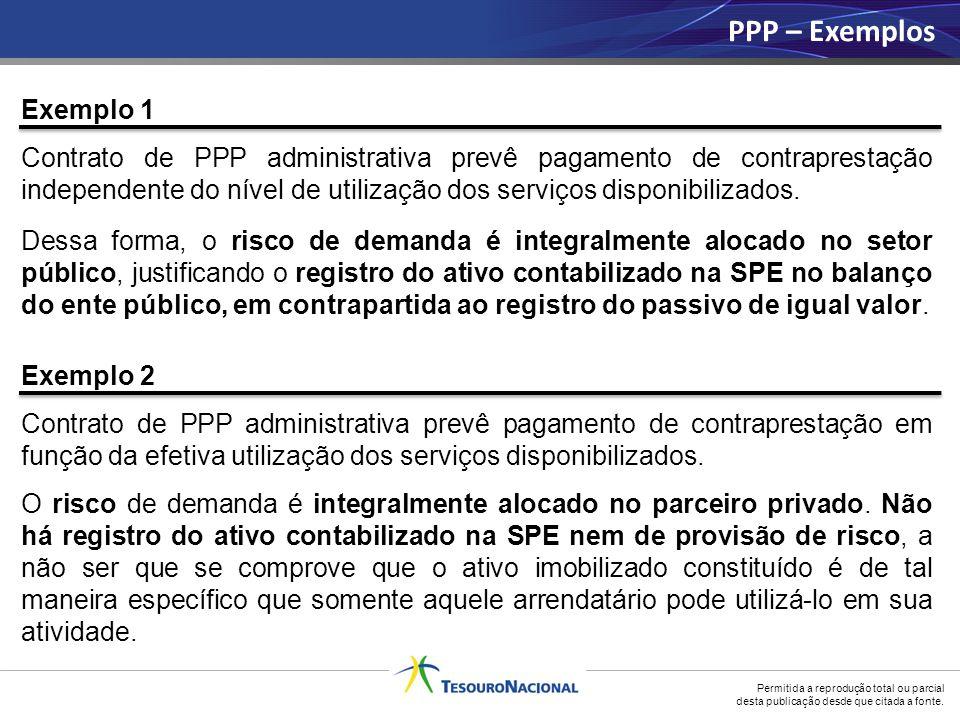 PPP – Exemplos Exemplo 1.