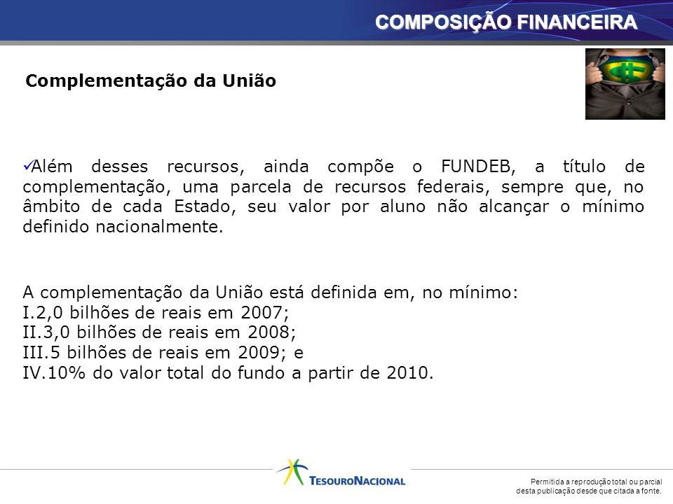 COMPOSIÇÃO FINANCEIRA