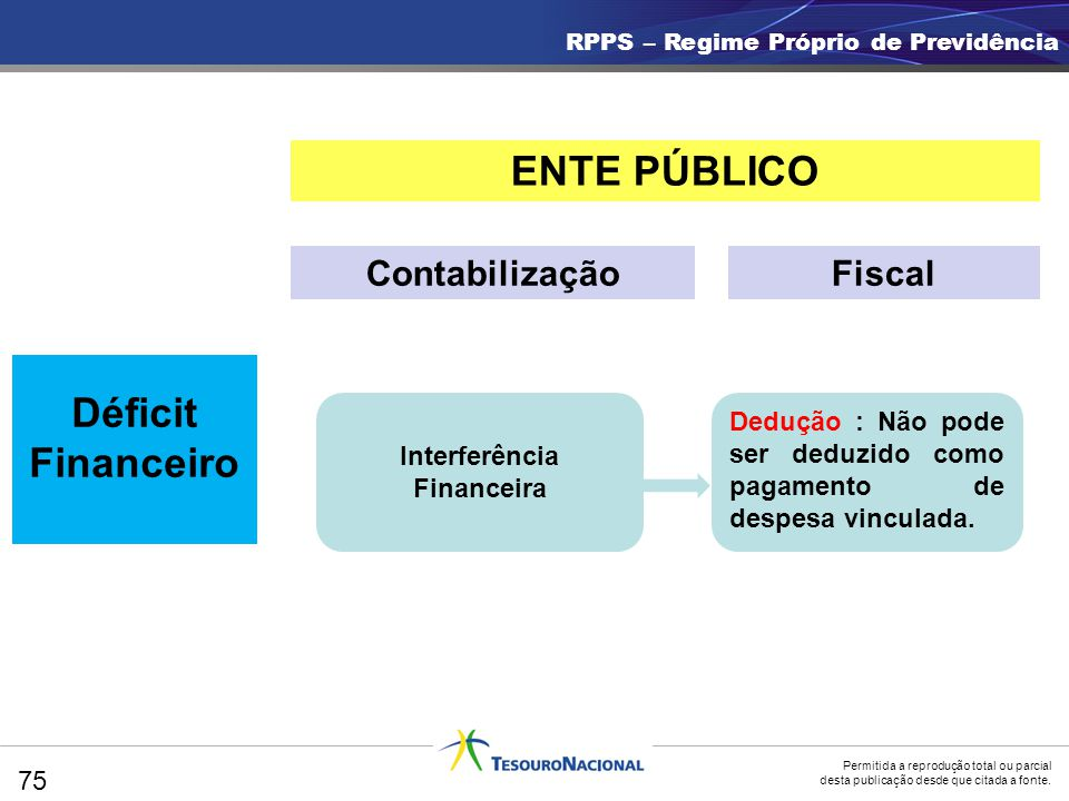 Interferência Financeira