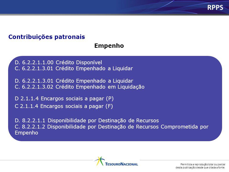 RPPS Contribuições patronais Empenho