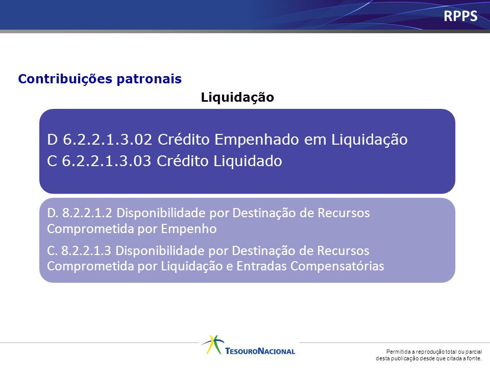 RPPS Contribuições patronais. Liquidação. D 6.2.2.1.3.02 Crédito Empenhado em Liquidação. C 6.2.2.1.3.03 Crédito Liquidado.