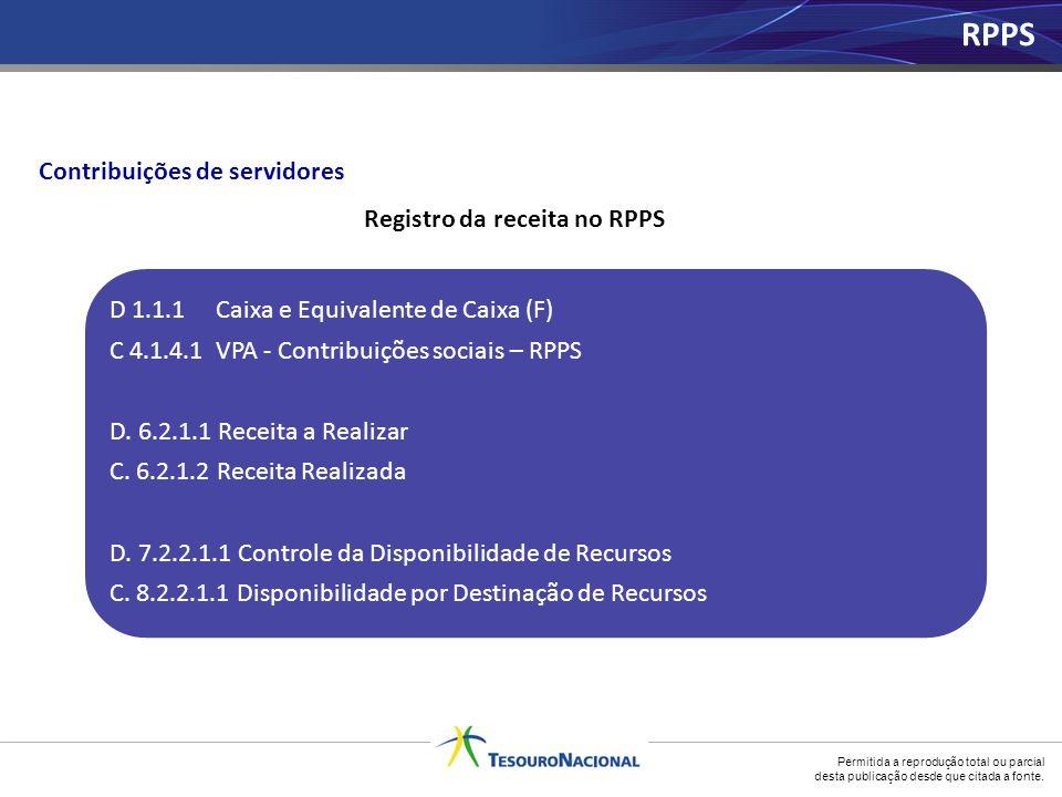 Registro da receita no RPPS
