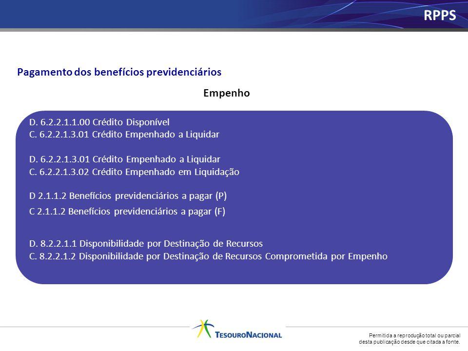 RPPS Pagamento dos benefícios previdenciários Empenho